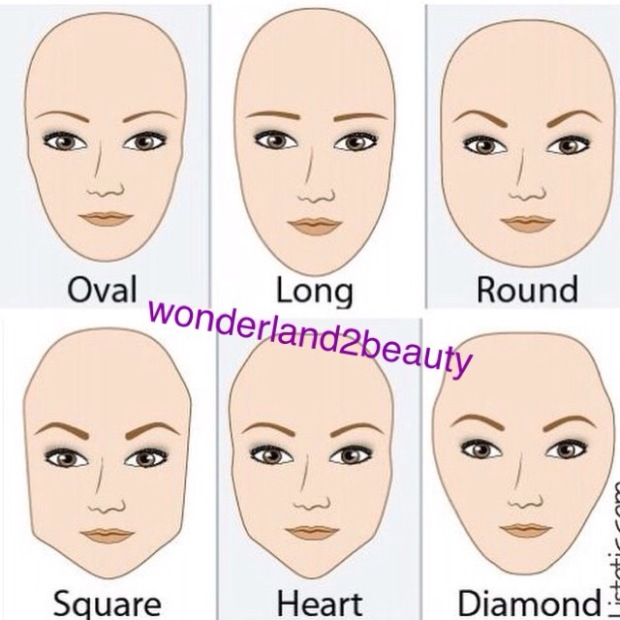 Face Shapes And Eyebrows Wonderland2beauty